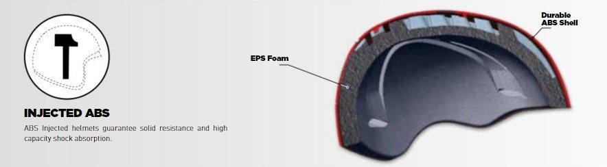 Helme mit eingespritzter ABS-Schale von Bolle