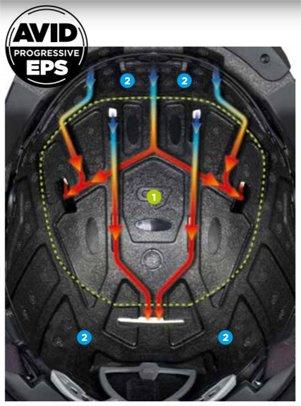 Bolle Avid Progressive EPS-Helme